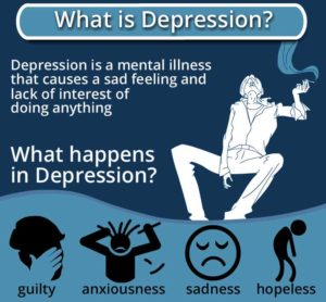 circle-care-what-is-depression-chronic-disease