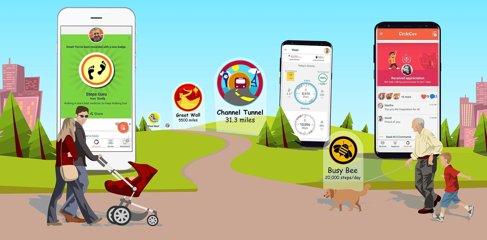 CircleCare motivate your entire family to stay physically active