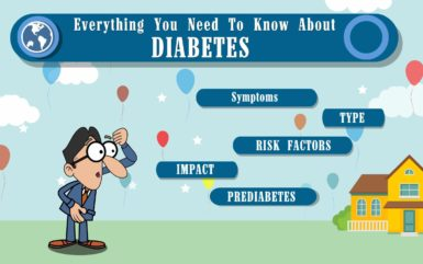 Infographic: Everything You Need to Know – Support Diabetic Family Member