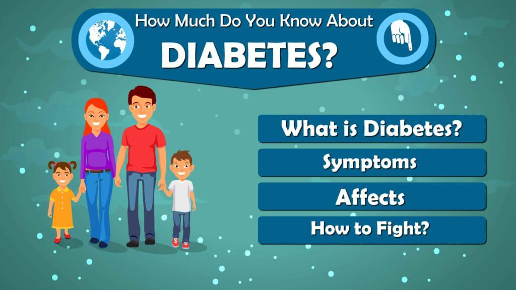 Circle Care App - How much do you know about diabetes