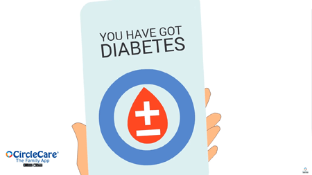 Manage Diabetes With Family Support & Care App - World Diabetes Day!