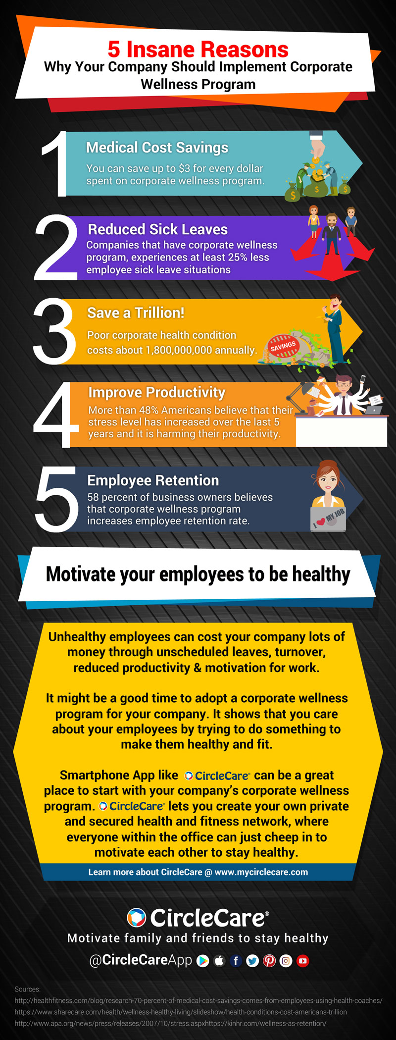 Info-graphics-10-Insane-Reasons-Why-Your-Company-Should-Implement-Corporate-Wellness-Program-CircleCare
