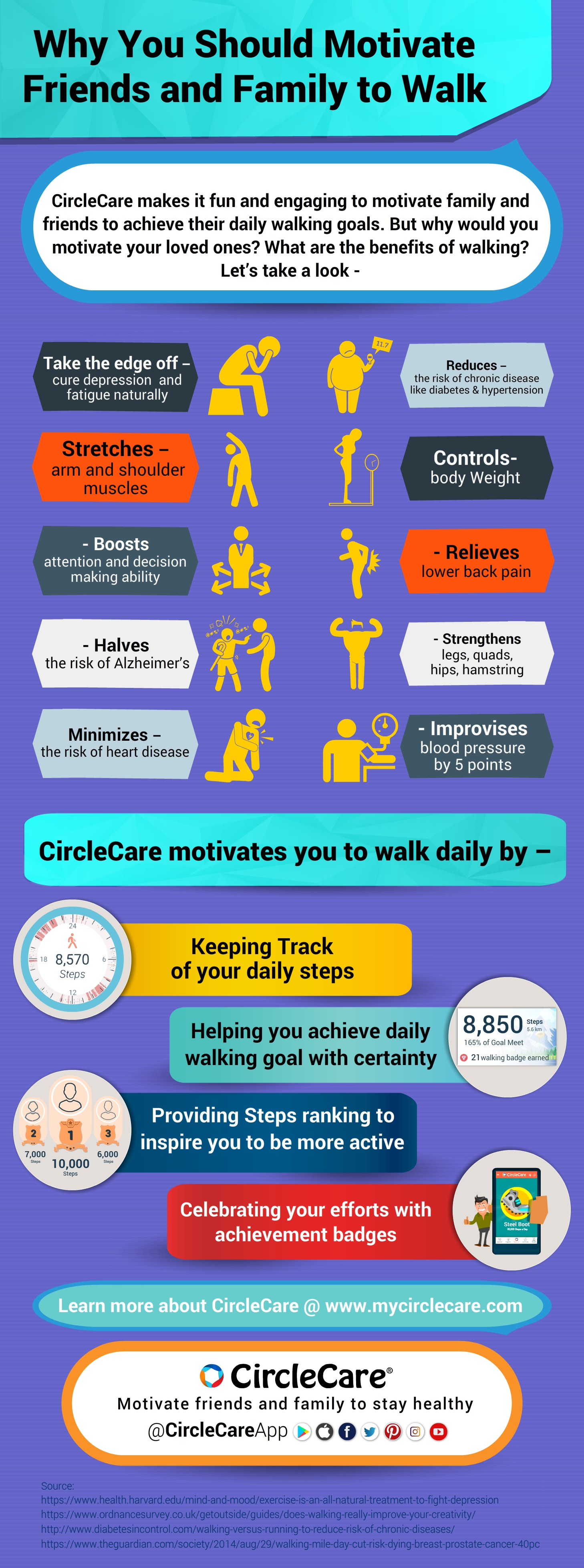 Why You Should Motivate Your Family and Friends to Walk-CircleCare
