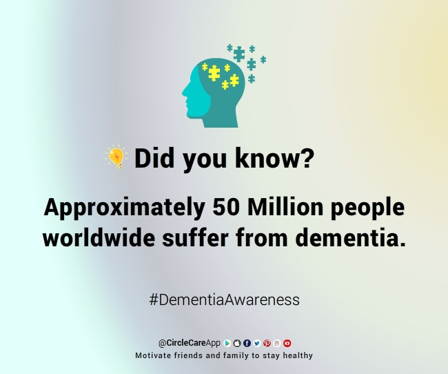 50 Million people worldwide suffer from dementia-CircleCare
