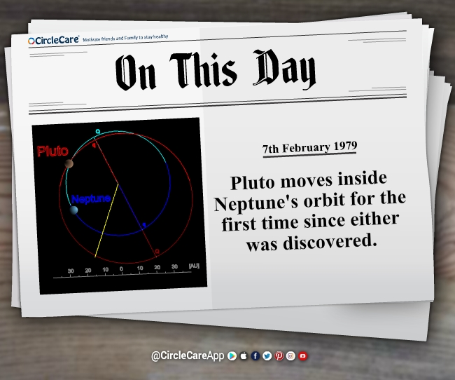 7-february-Pluto-moves-inside-Neptunes-orbit