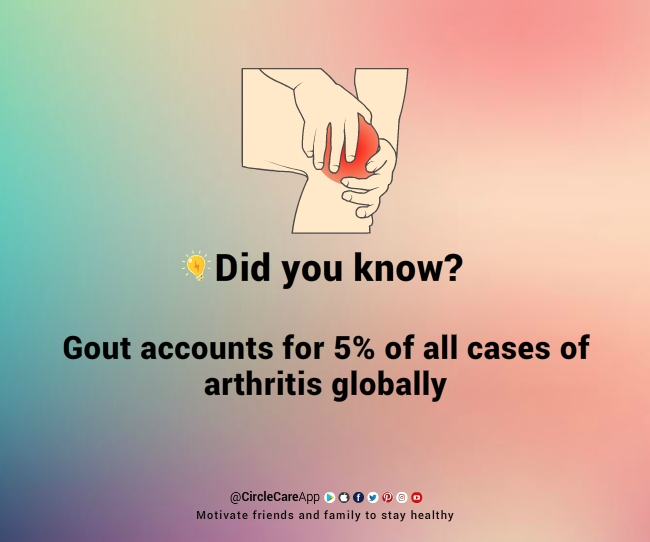 Gout-accounts-for-5%-of-all-cases-of-arthritis (1)