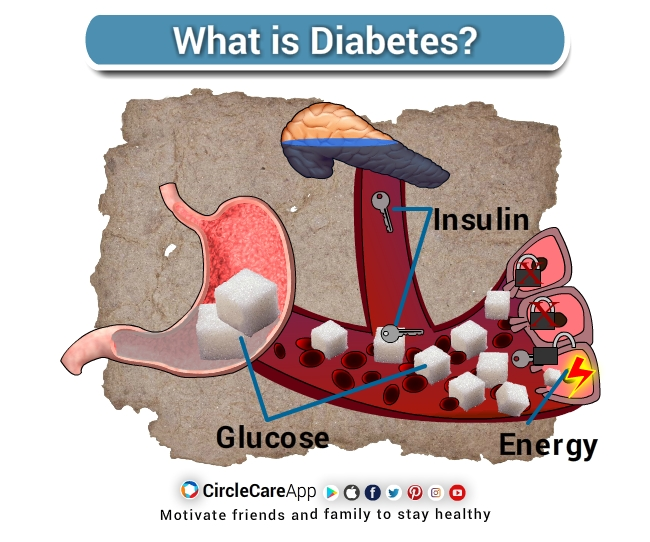 what-is-diabetes-circlecare-app