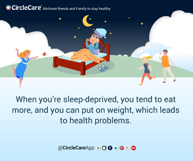Sleep-deprivation-affects-body-brain-mind-healthy-liestyle-circlecare-app