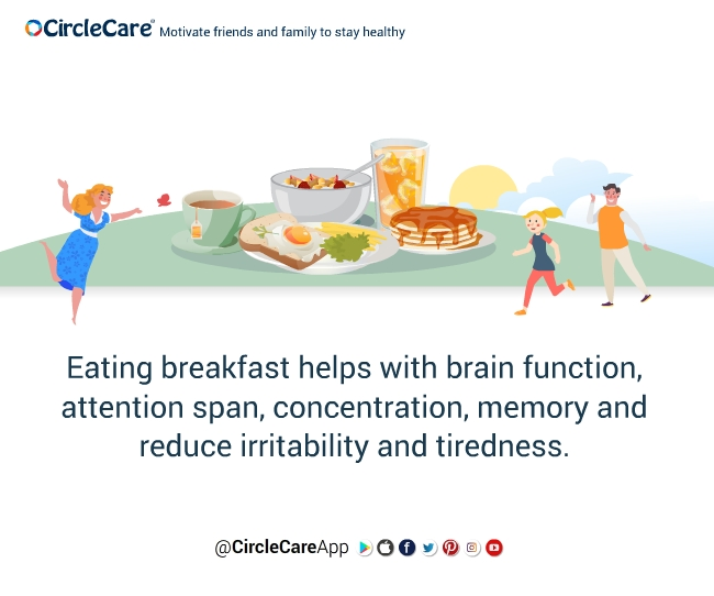 Why-breakfast-is-the-most-important-meal-of-the-day-CircleCare