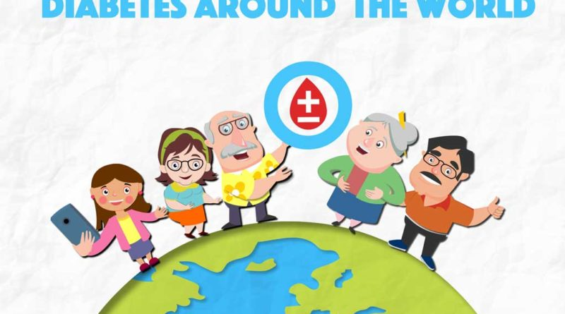 Diabetes-Around-the-World-CircleCare