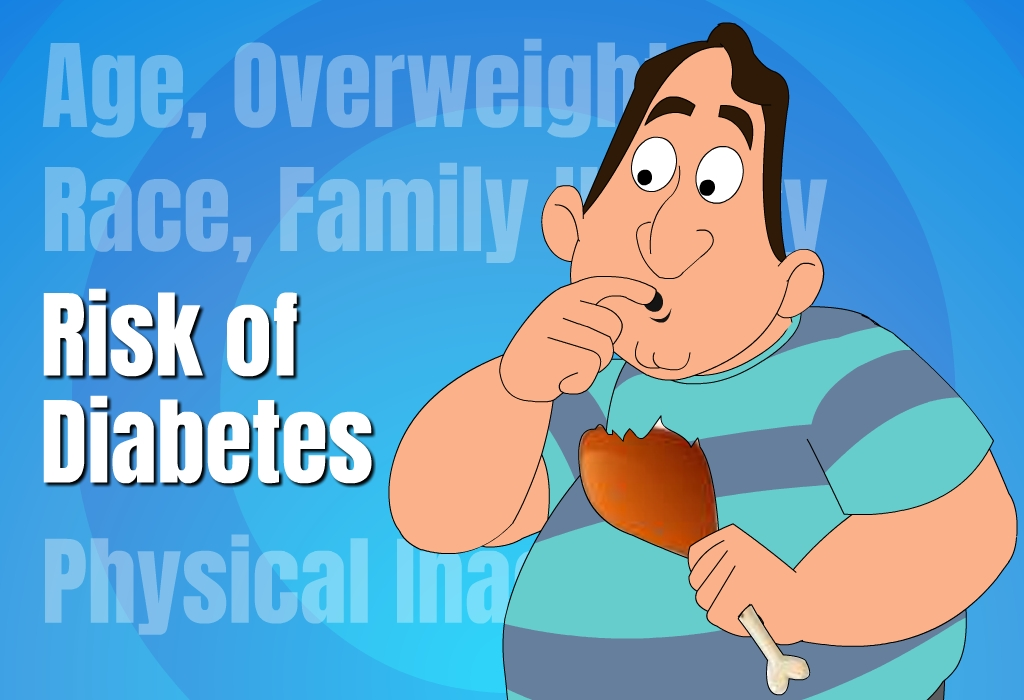 Risk Factors of Diabetes-CircleCare