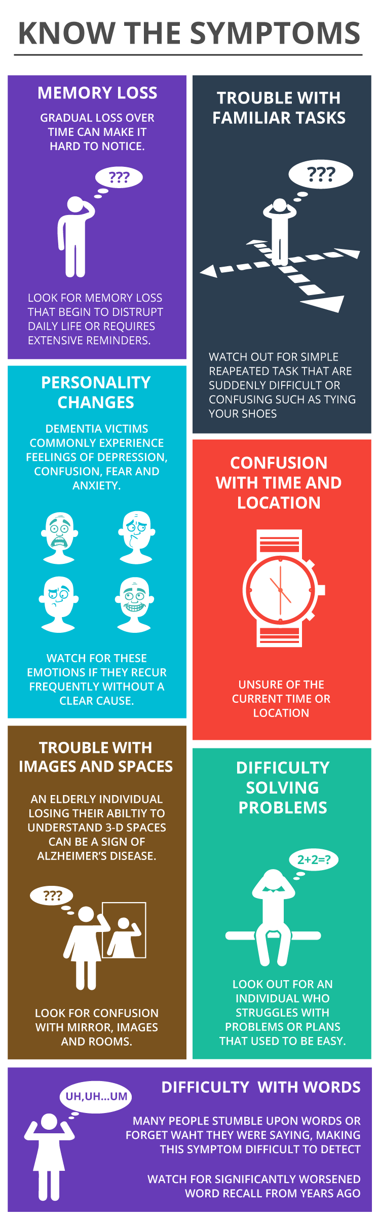 Early Signs of Alzheimer's-CircleCare
