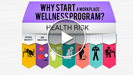 CircleCare-how-to-start-a-wellness-program-at-work