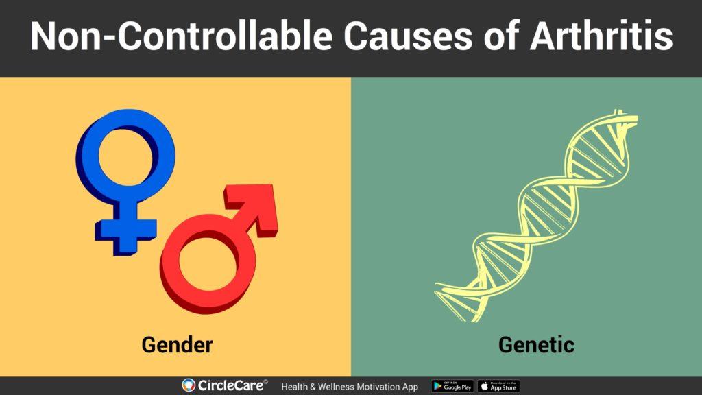 non-controllable-causes-of-arthritis-circle-care