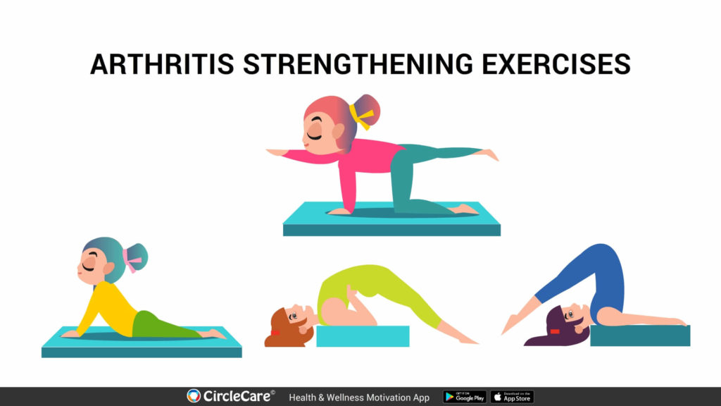 arthritis-strengthening-exercises-circlecare-app