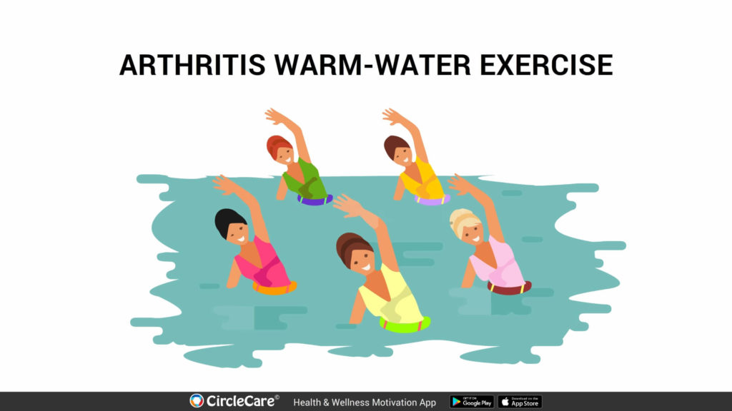 arthritis-warm-water-exercise-circlecare-app