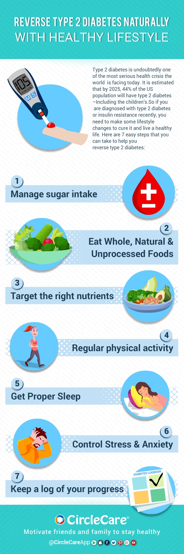 Infographics: Reversing type 2 diabetes naturally