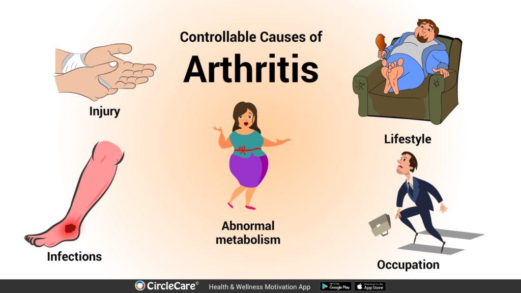 controllable-causes-of-arthritis-circlecare-app