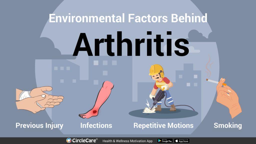 environmental-causes-factors-behind-arthritis-circlecare