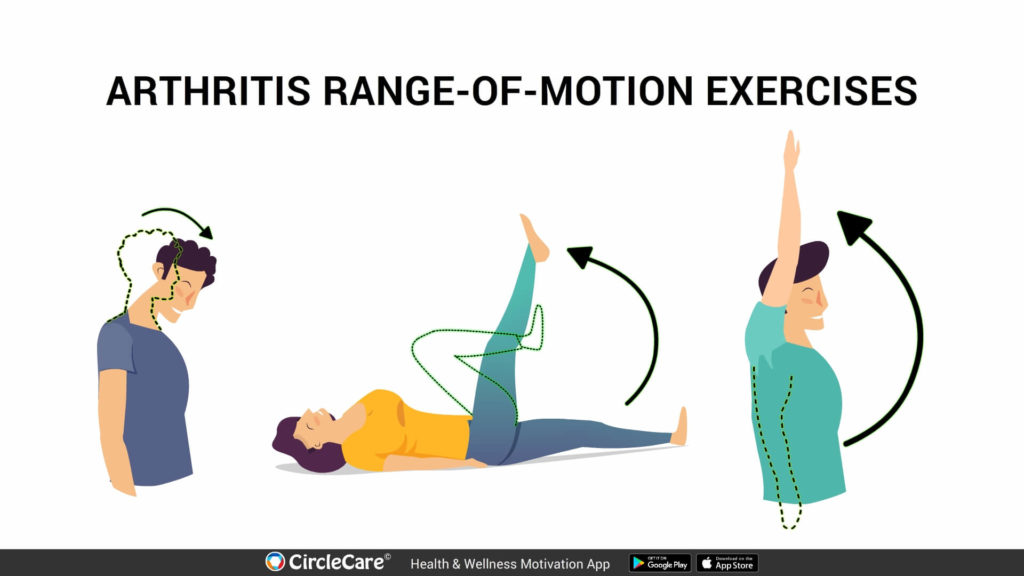 range-of-motion-arthritis-exercises-circle-care-app