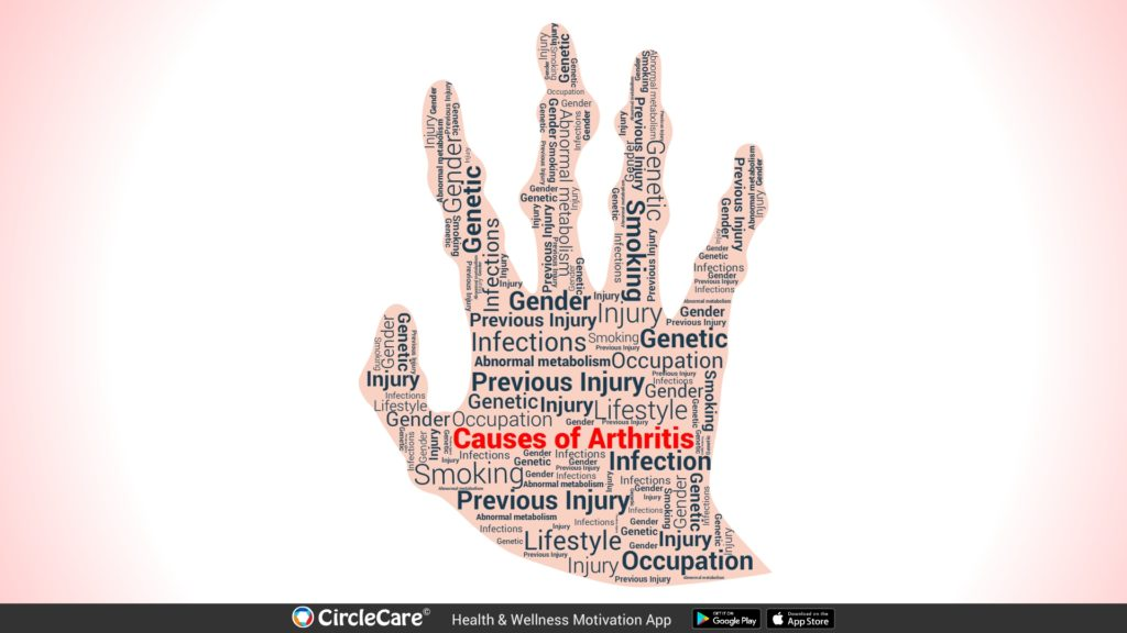 what-are-the-major-causes-of-Arthritis-circlecare