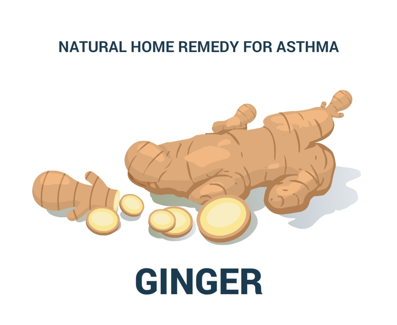 Natural-Home Remedy-For-Asthma-Ginger