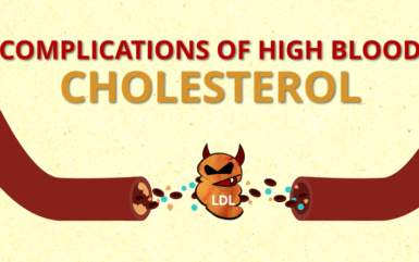 Complications of High Blood Cholesterol