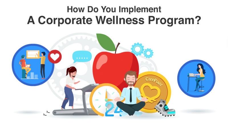 How-Do-you-Implement-A-Corporate-Wellness-Program-circlecare