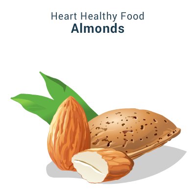Almonds-best-food-for-your-heart-circlecare