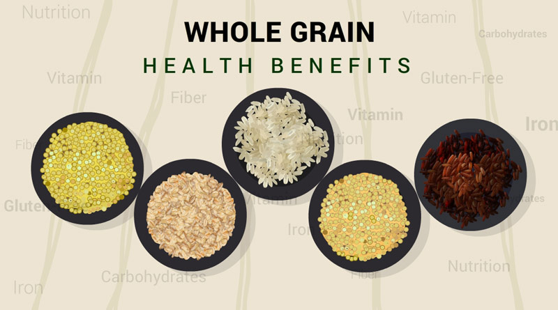 Health-Nutrition-Benefits-whole-grain-circlecare-app