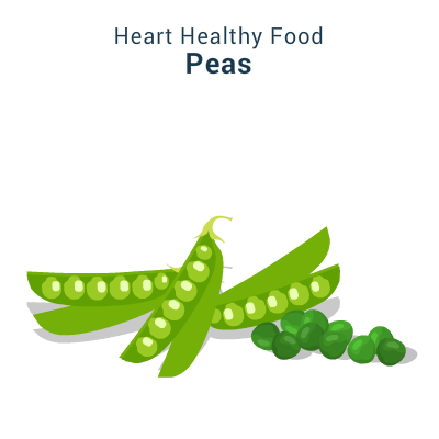 Peas-best-food-for-your-heart-circlecare