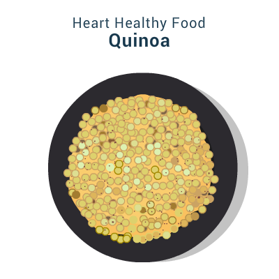 Quinoa-best-food-for-your-heart-circlecare
