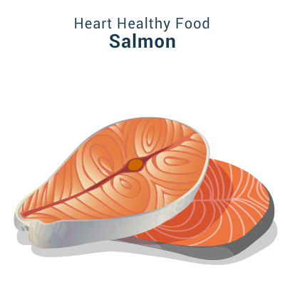 Salmon-best-food-for-your-heart-circlecare