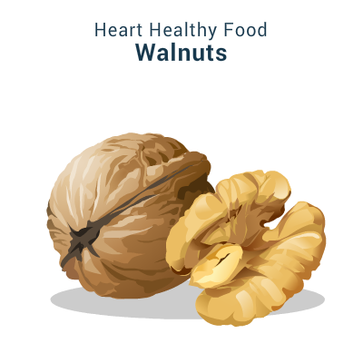 Walnuts-best-food-for-your-heart-circlecare