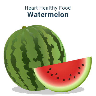Watermelon-best-food-for-your-heart-circlecare