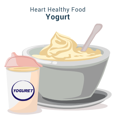 Yogurt-best-food-for-your-heart-circlecare
