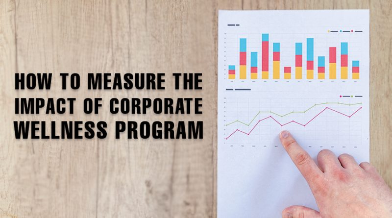 How-to-Measure-the-Impact-of-Corporate-Wellness-Program