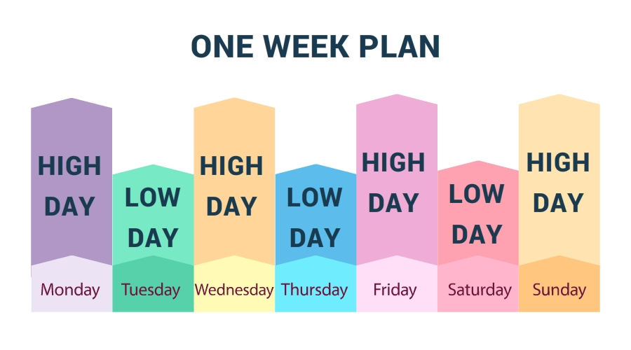 ONE-WEEK-PLAN-FOR-WEIGHT-LOSS