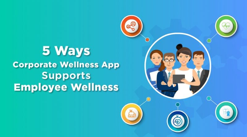 five-Ways-Corporate-Wellness-Apps-Supports-Employee-Wellness-circlecare
