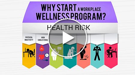 CircleCare-how-to-start-a-wellness-program-at-work
