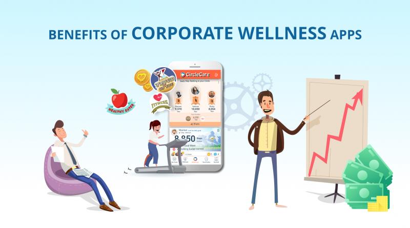 Benefits-of-Corporate-Wellness-Apps