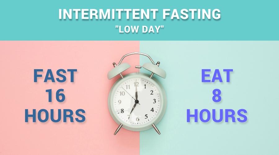 INTERMITTENT-FASTING-CIRCLECARE